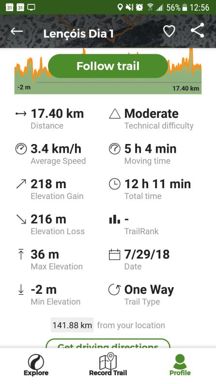 Informação Wikiloc primeiro dia de trilha Lençóis Maranhenses