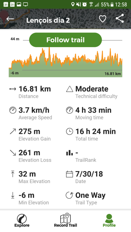 Wikiloc segundo dia de trilha Lençóis Maranhenses